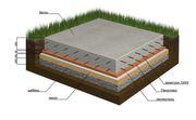 Строительство монолитного фундамента под дом « Монолитная плита».