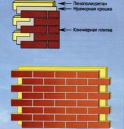 Фасадная термопанель за 1350р!